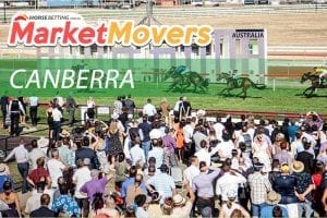 Canberra market movers