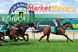 Echuca market movers for Monday, April 23