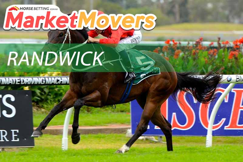 Markets for Randwick