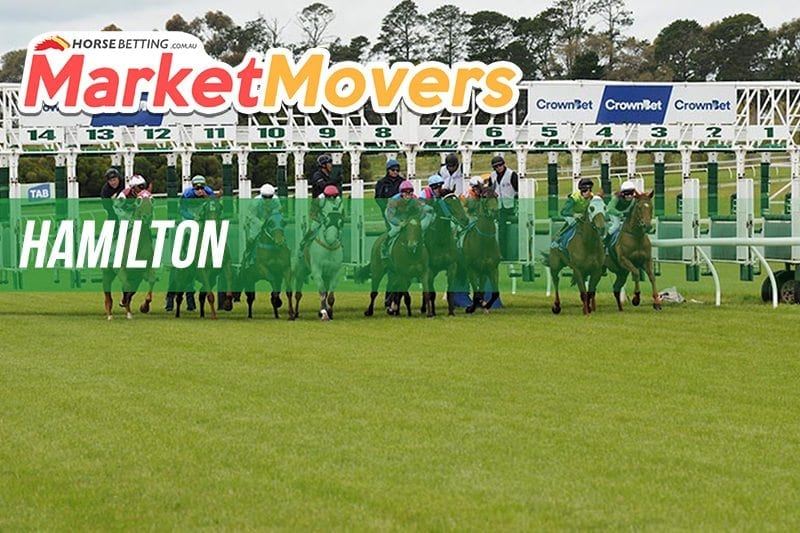 Markets for Rockhampton
