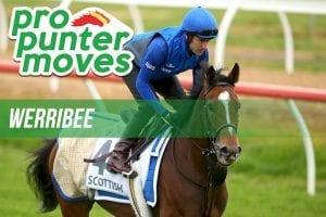 Werribee market movers for Saturday, January 13