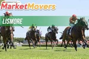 Lismore market movers for Monday, February 19