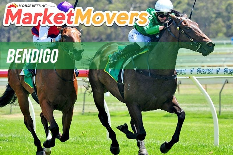 Bendigo Market Movers
