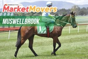 Muswellbrook market moves for Monday, May 21