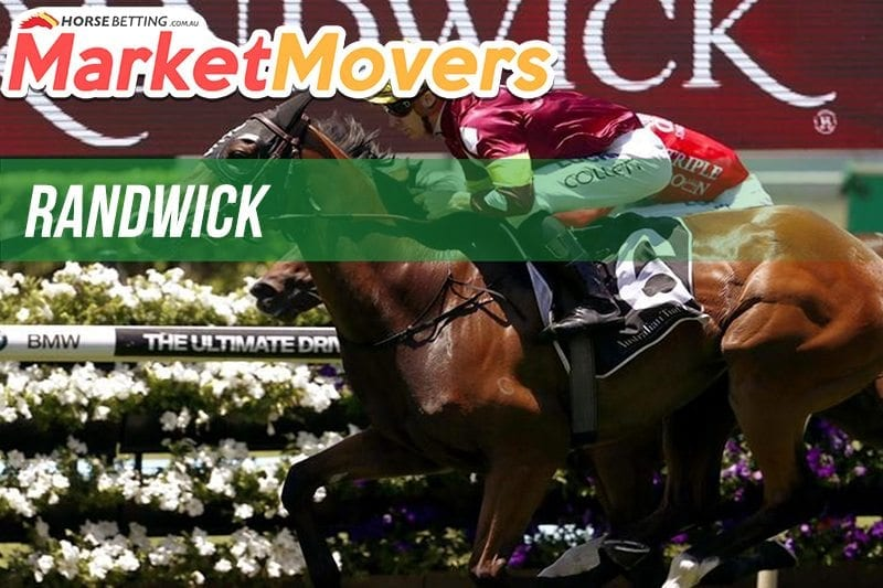 Randwick Market Movers