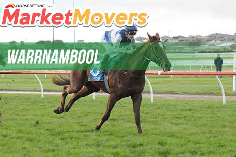WarrnamboolMarket Movers