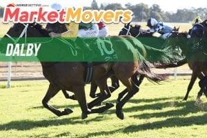 Dalby market movers for Thursday, April 5