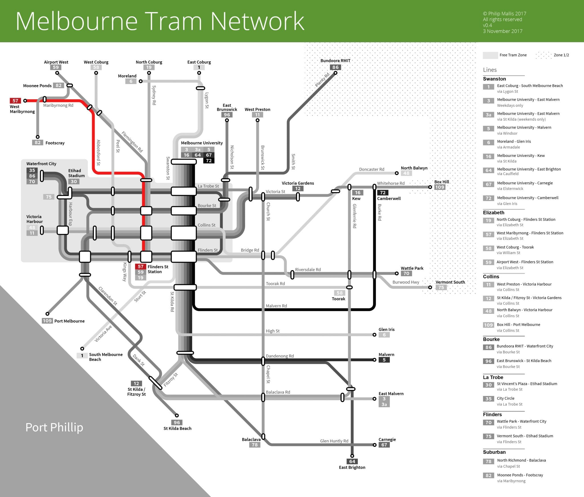 Melbourne Cup public transport