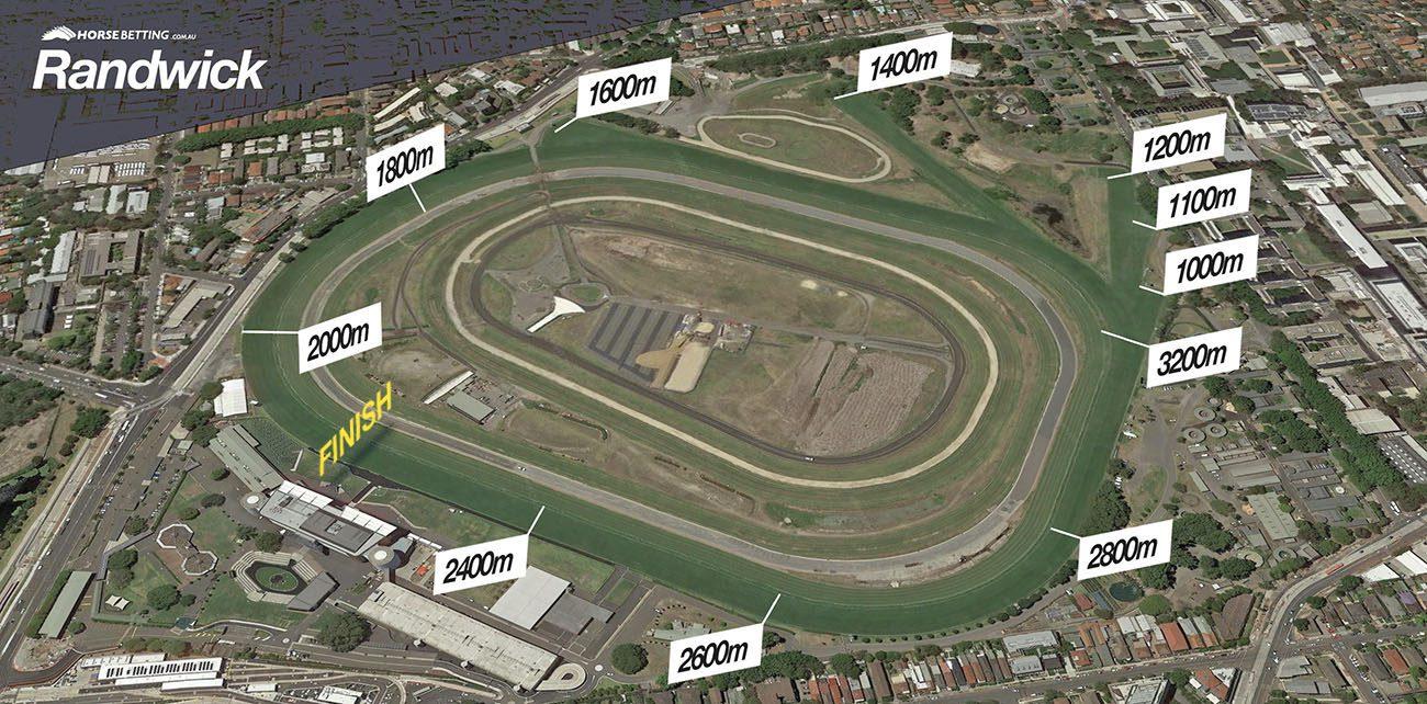 Royal Randwick Racecourse Distances